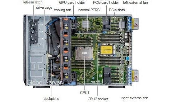 Máy chủ T640