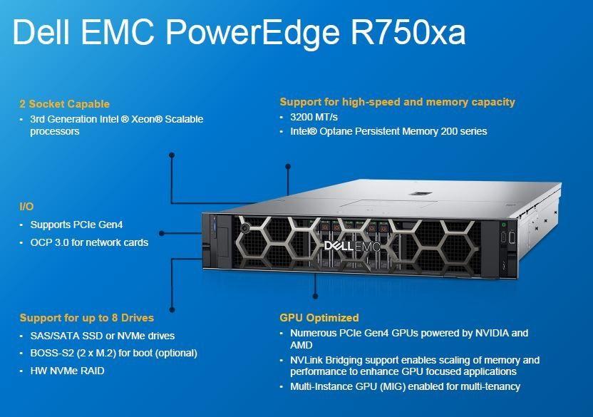Các thế hệ máy chủ Dell PowerEdge